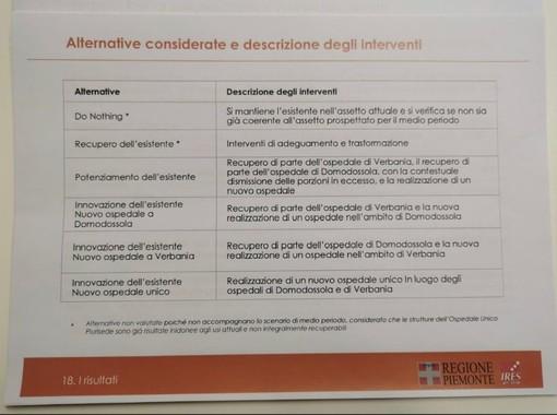 """Riorganizzazione sanità Vco, Morandi: """"L'assessore regionale Icardi ha ribadito chiaramente che nulla è stato deciso"""""""