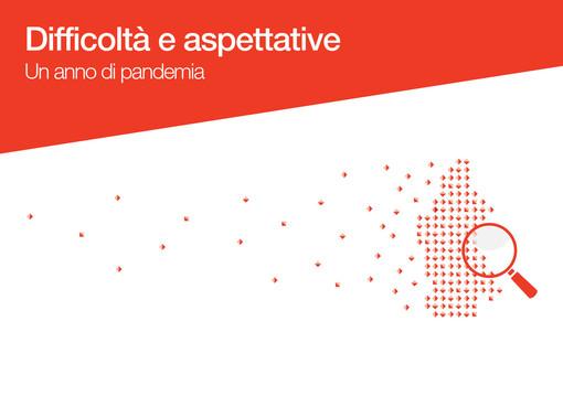 È stato presentato lo studio 'Un anno di pandemia  Difficoltà e aspettative tra le imprese terziarie'
