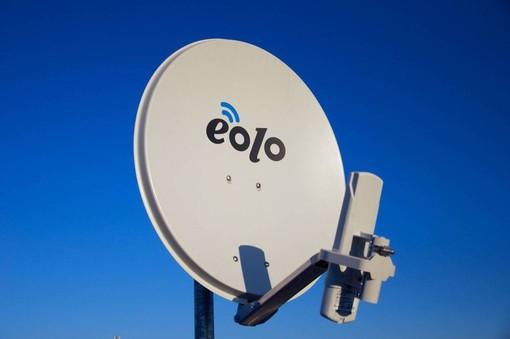 Eolo diventa Svizzera: Partners Group acquisisce il 75%, operazione da 1,2 miliardi di euro